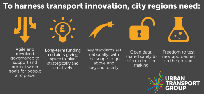 Foundations for transport innovation infographic