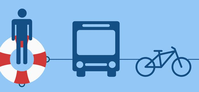 Person in a life ring attached to bus and bike